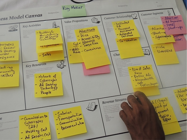 business canvas entrepreneurship startups africa innovation