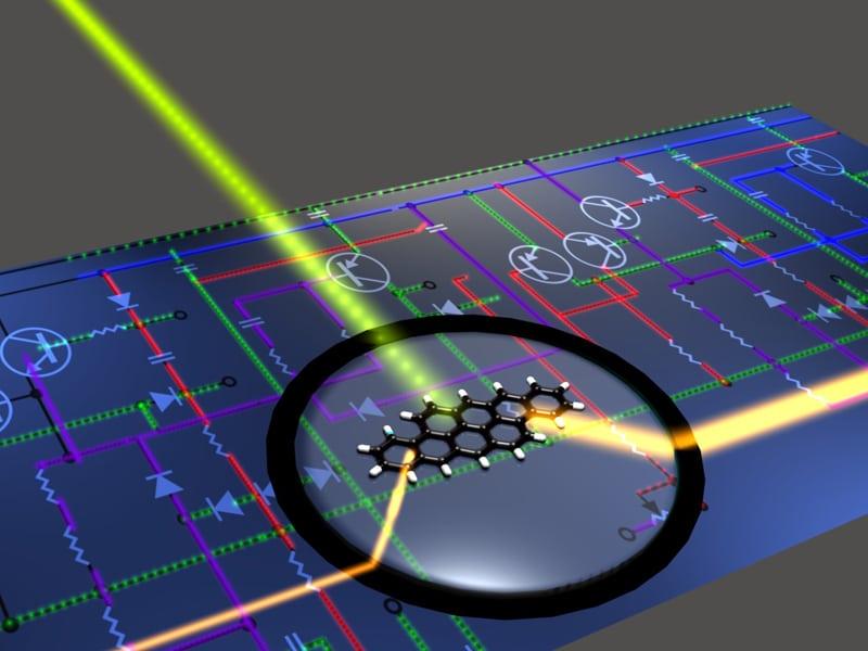 NeoPhotonics est un fabricant de technologies optiques intégrées