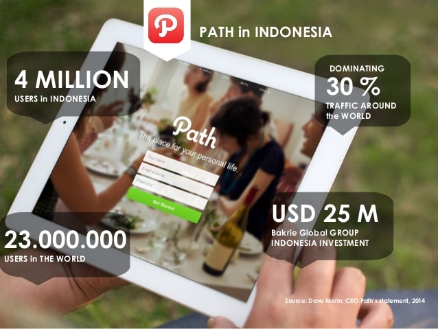 digital-in-numbers-indonesia-compilation-path-daum-kakao-innovation-asia-startup-tech-seoul-south-korea